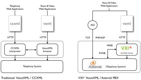 ccxml-vxi455
