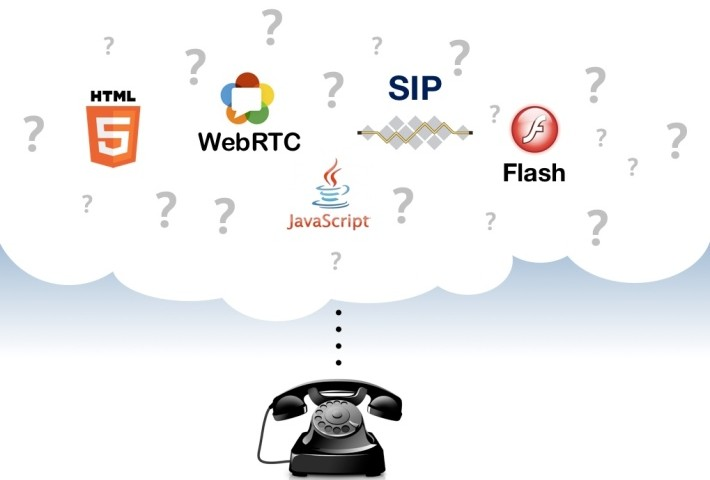 How to make calls over the web? #HTML5 #WebRTC #Flash #SIP #RTMP | I6NET